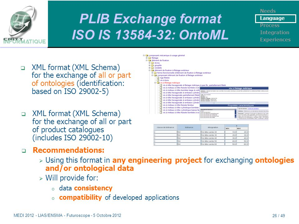 PLIB Exchange format ISO IS 13584-32: OntoML  XML format (XML Schema) for the exchange of all or part of ontologies (identification: based on ISO 290