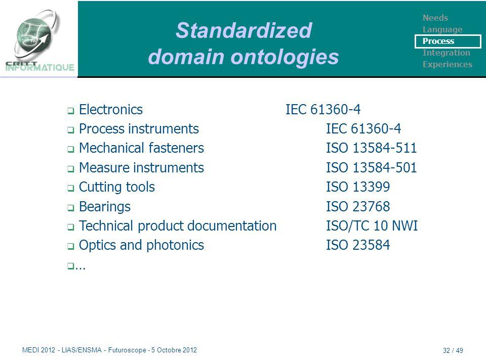 ElectronicsIEC 61360-4  Process instruments IEC 61360-4  Mechanical fastenersISO 13584-511  Measure instrumentsISO 13584-501  Cutting toolsISO 13399  BearingsISO 23768  Technical product documentationISO/TC 10 NWI  Optics and photonicsISO 23584  … Standardized domain ontologies Needs Language Process Integration Experiences MEDI 2012 - LIAS/ENSMA - Futuroscope - 5 Octobre 2012 32 / 49