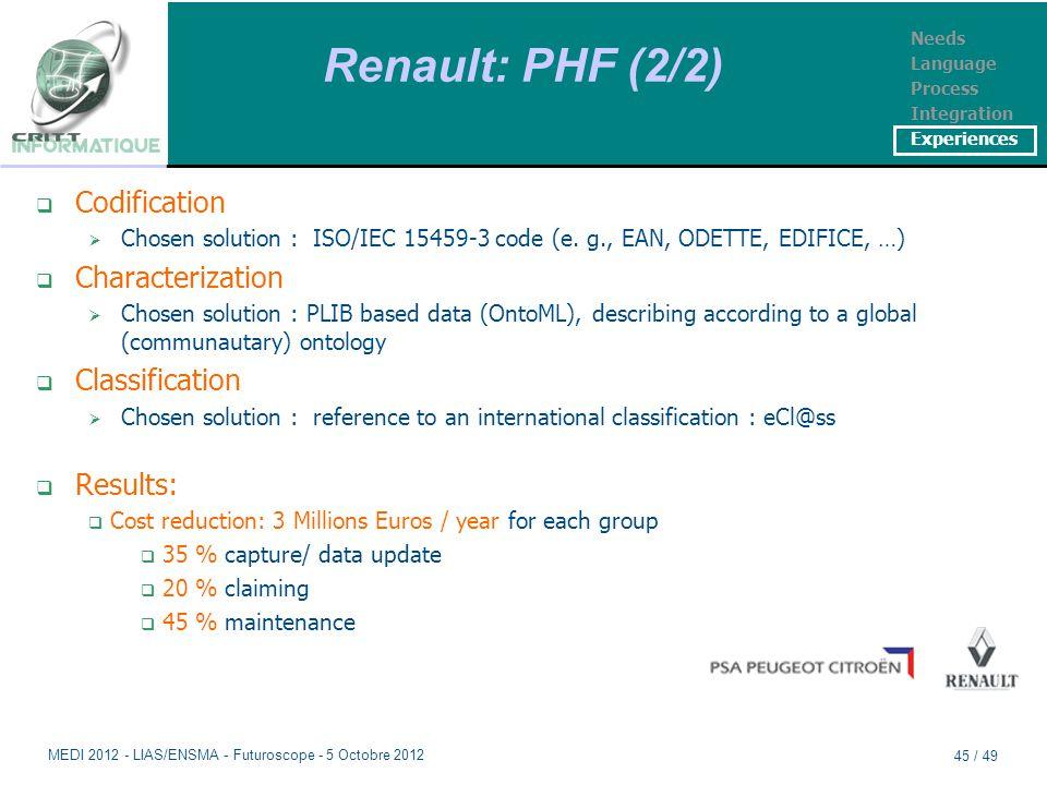 Renault: PHF (2/2)  Codification  Chosen solution : ISO/IEC 15459-3 code (e.