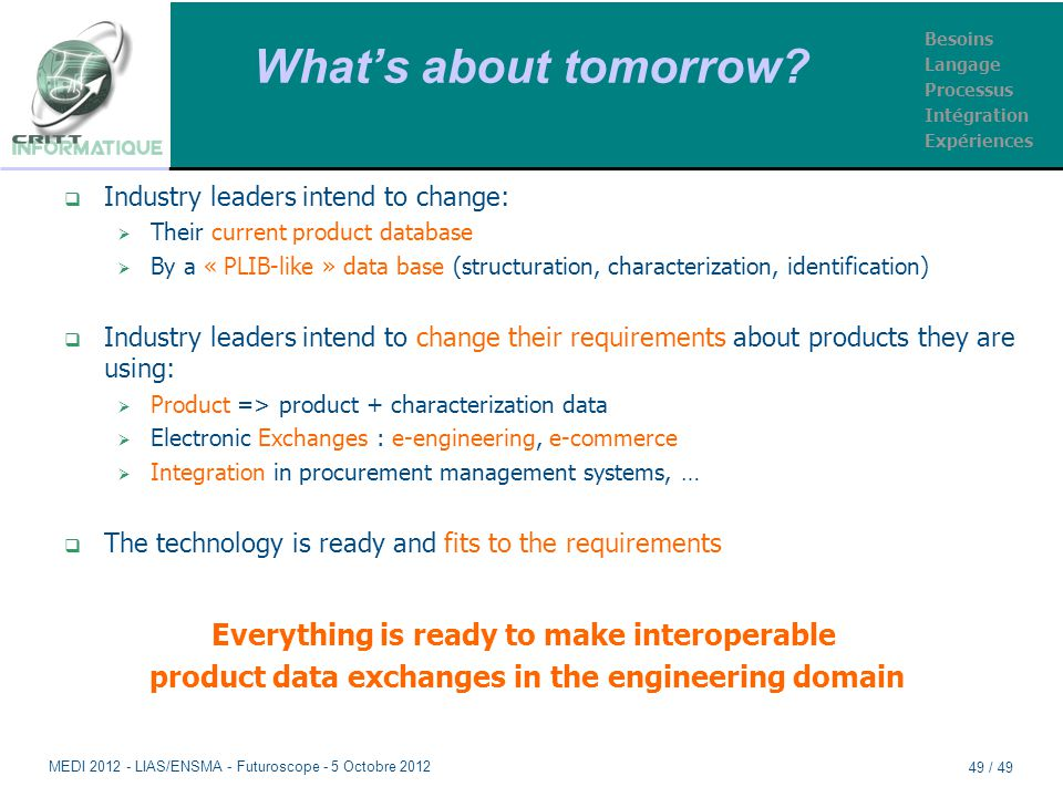 What's about tomorrow?  Industry leaders intend to change:  Their current product database  By a « PLIB-like » data base (structuration, characteri
