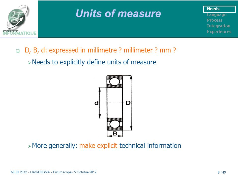 Needs Language Process Integration Experiences Units of measure  D, B, d: expressed in millimetre ? millimeter ? mm ?  Needs to explicitly define un