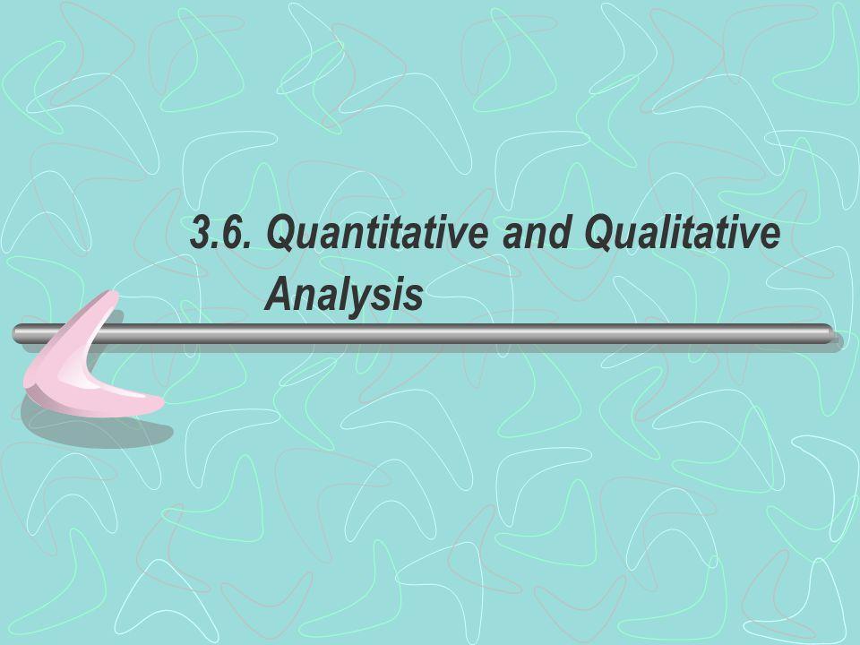 3.6. Quantitative and Qualitative Analysis