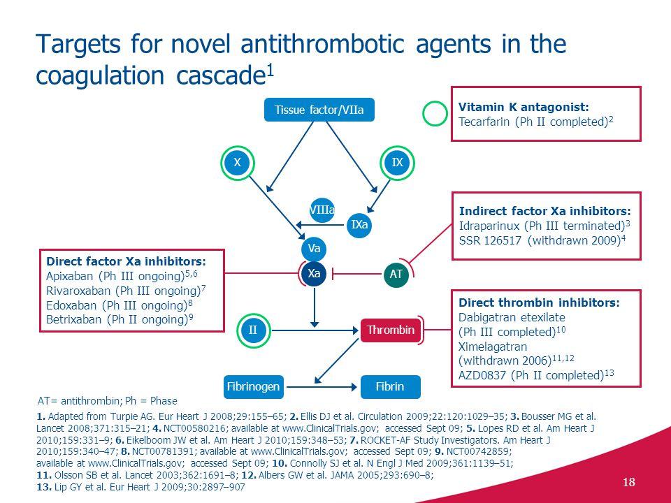 18 Targets for novel antithrombotic agents in the coagulation cascade 1 1.