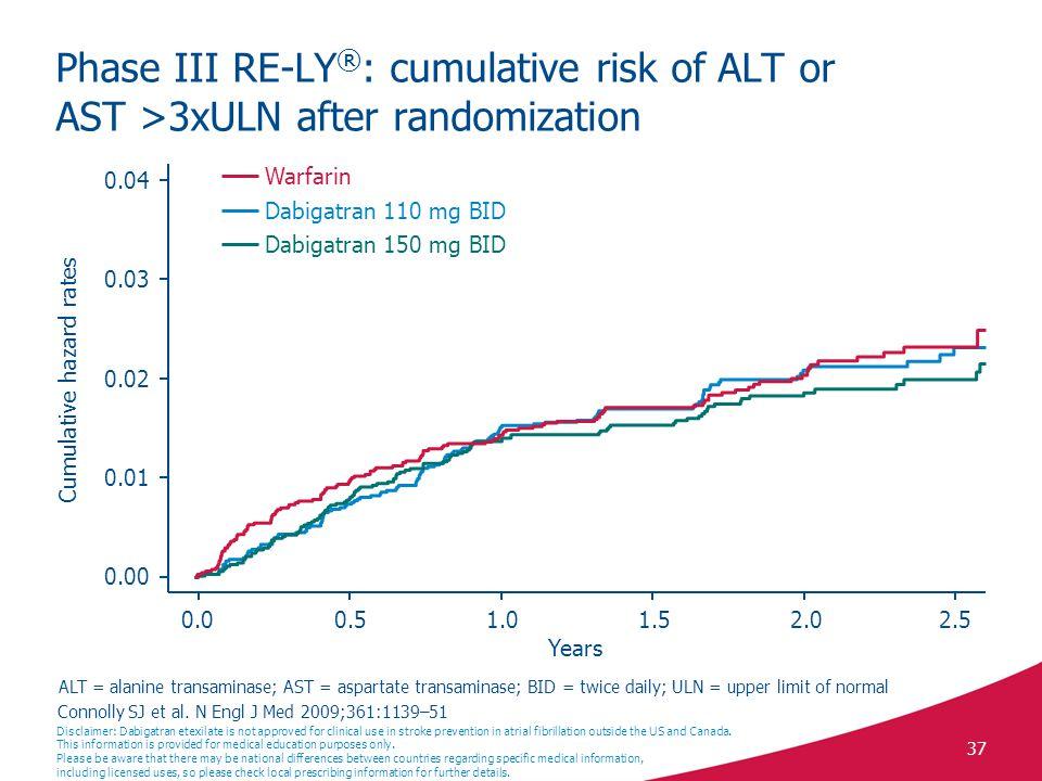 37 Phase III RE-LY ® : cumulative risk of ALT or AST >3xULN after randomization Connolly SJ et al.