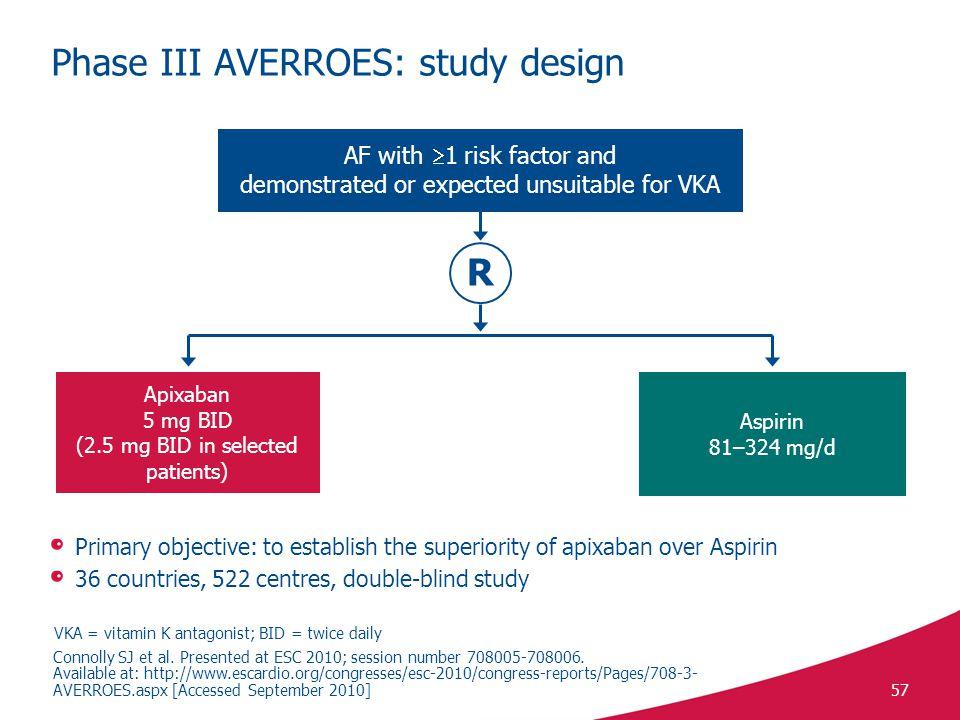 57 Phase III AVERROES: study design Connolly SJ et al.