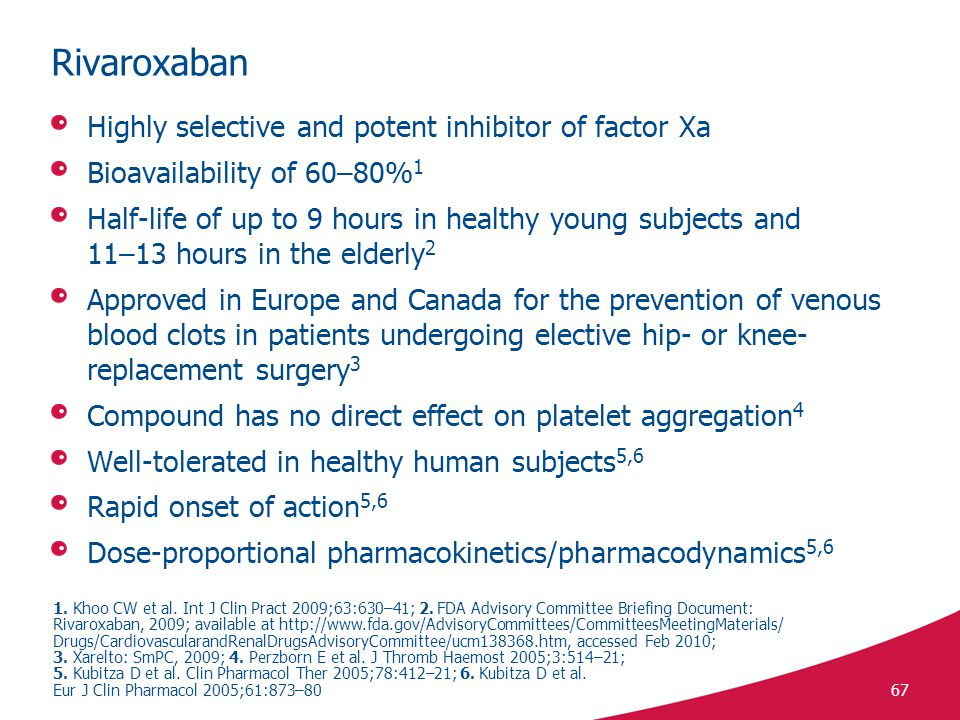 67 Rivaroxaban Highly selective and potent inhibitor of factor Xa Bioavailability of 60–80% 1 Half-life of up to 9 hours in healthy young subjects and 11–13 hours in the elderly 2 Approved in Europe and Canada for the prevention of venous blood clots in patients undergoing elective hip- or knee- replacement surgery 3 Compound has no direct effect on platelet aggregation 4 Well-tolerated in healthy human subjects 5,6 Rapid onset of action 5,6 Dose-proportional pharmacokinetics/pharmacodynamics 5,6 1.