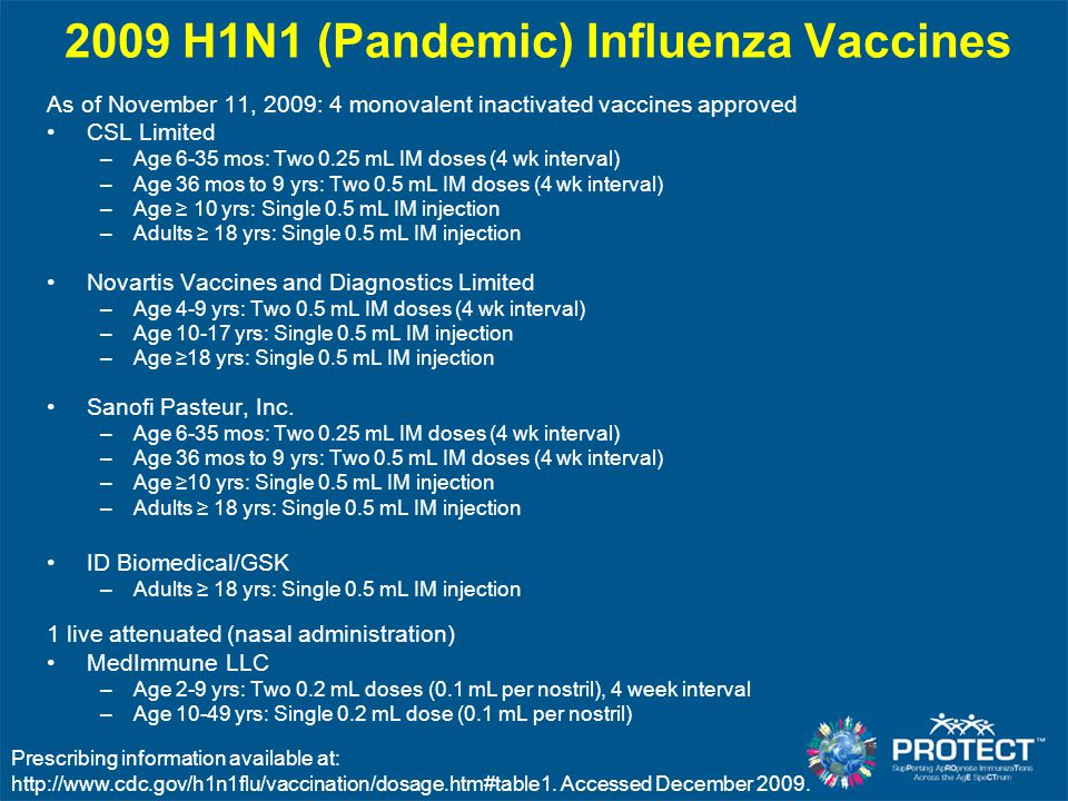 2009 H1N1 (Pandemic) Influenza Vaccines As of November 11, 2009: 4 monovalent inactivated vaccines approved CSL Limited –Age 6-35 mos: Two 0.25 mL IM