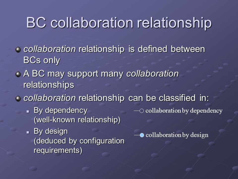 BC collaboration relationship collaboration relationship is defined between BCs only A BC may support many collaboration relationships collaboration relationship can be classified in: By dependency (well-known relationship) By dependency (well-known relationship) By design (deduced by configuration requirements) By design (deduced by configuration requirements) collaboration by dependency collaboration by design