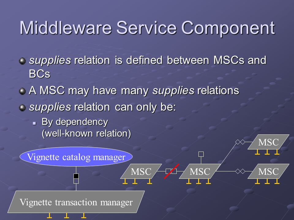 MSC Middleware Service Component supplies relation is defined between MSCs and BCs A MSC may have many supplies relations supplies relation can only be: By dependency (well-known relation) By dependency (well-known relation) Vignette catalog manager Vignette transaction manager