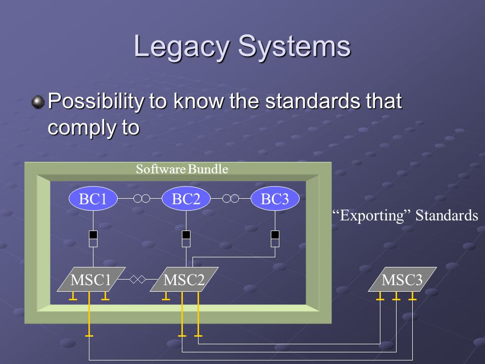 Legacy Systems Possibility to know the standards that comply to MSC2 BC1BC2 MSC1 BC3 Software Bundle Exporting Standards MSC3