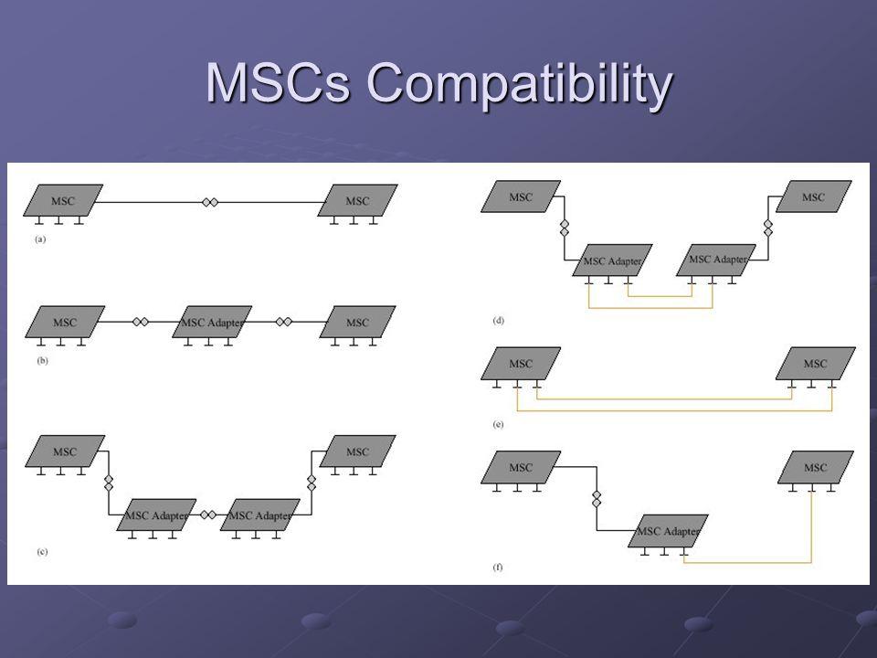 MSCs Compatibility