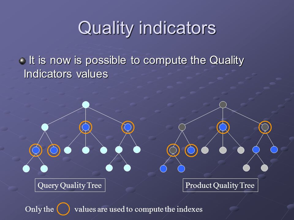 Quality indicators It is now is possible to compute the Quality Indicators values It is now is possible to compute the Quality Indicators values Query Quality TreeProduct Quality Tree Only thevalues are used to compute the indexes