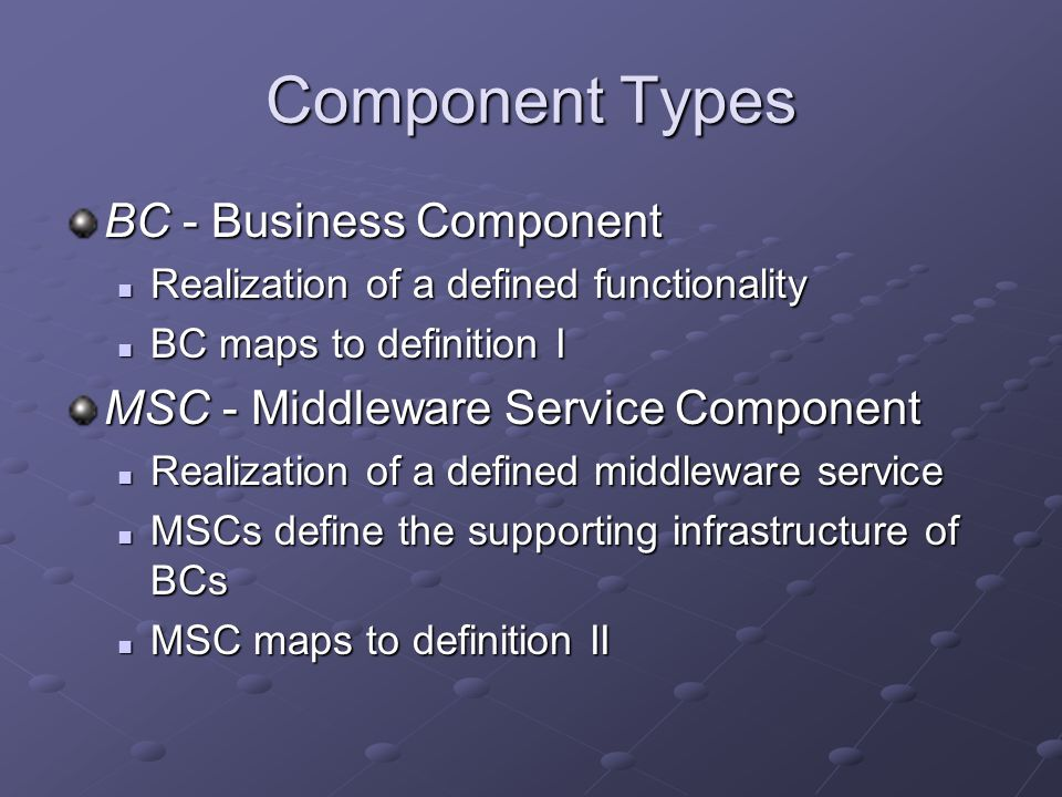Component Types BC - Business Component Realization of a defined functionality Realization of a defined functionality BC maps to definition I BC maps to definition I MSC - Middleware Service Component Realization of a defined middleware service Realization of a defined middleware service MSCs define the supporting infrastructure of BCs MSCs define the supporting infrastructure of BCs MSC maps to definition II MSC maps to definition II