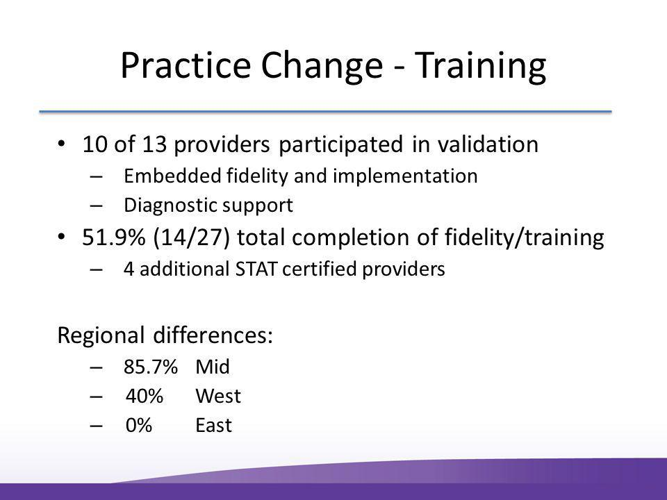 Practice Change - Training 10 of 13 providers participated in validation – Embedded fidelity and implementation – Diagnostic support 51.9% (14/27) total completion of fidelity/training – 4 additional STAT certified providers Regional differences: – 85.7% Mid – 40% West – 0% East