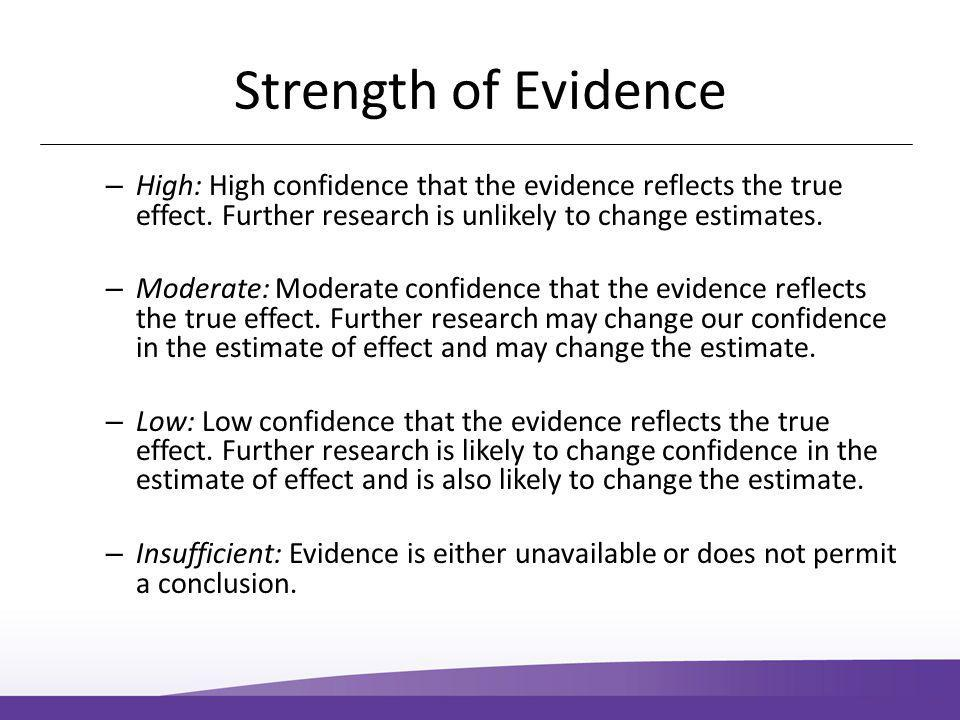 Strength of Evidence – High: High confidence that the evidence reflects the true effect.