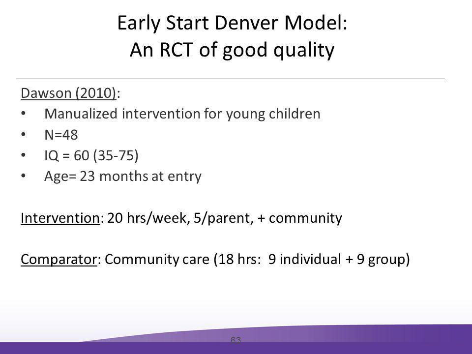 Dawson (2010): Manualized intervention for young children N=48 IQ = 60 (35-75) Age= 23 months at entry Intervention: 20 hrs/week, 5/parent, + community Comparator: Community care (18 hrs: 9 individual + 9 group) 63 Early Start Denver Model: An RCT of good quality