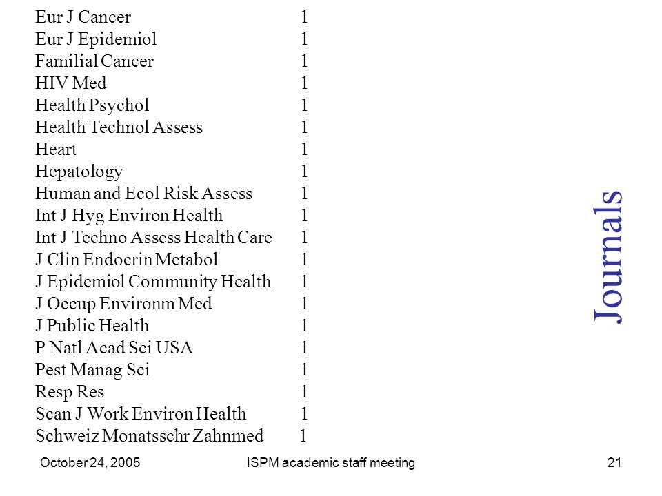October 24, 2005ISPM academic staff meeting21 Eur J Cancer 1 Eur J Epidemiol 1 Familial Cancer 1 HIV Med 1 Health Psychol 1 Health Technol Assess 1 Heart 1 Hepatology 1 Human and Ecol Risk Assess 1 Int J Hyg Environ Health 1 Int J Techno Assess Health Care 1 J Clin Endocrin Metabol 1 J Epidemiol Community Health 1 J Occup Environm Med 1 J Public Health 1 P Natl Acad Sci USA 1 Pest Manag Sci 1 Resp Res 1 Scan J Work Environ Health 1 Schweiz Monatsschr Zahnmed 1 Journals