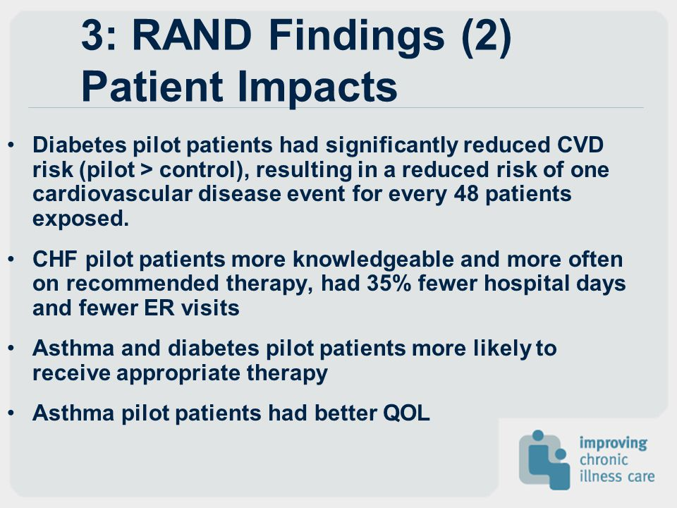 3: RAND Findings (2) Patient Impacts Diabetes pilot patients had significantly reduced CVD risk (pilot > control), resulting in a reduced risk of one