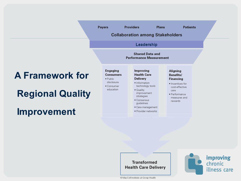 A Framework for Regional Quality Improvement Leadership