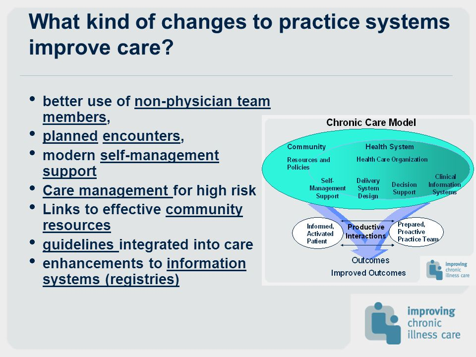 Informed, Activated Patient Productive Interactions Prepared, Proactive Practice Team Improved Outcomes Delivery System Design Decision Support Clinical Information Systems Self- Management Support Health System Resources and Policies Community Health Care Organization Chronic Care Model