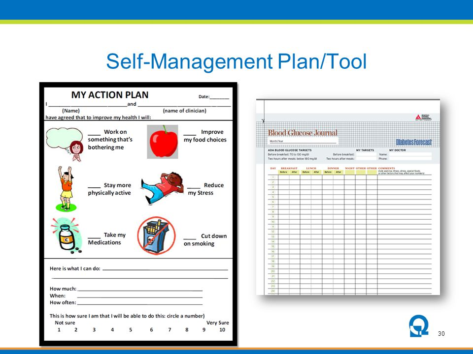 30 Self-Management Plan/Tool