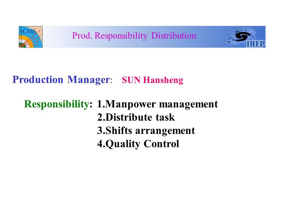 Production Manager: SUN Hansheng Process Engineer: WANG Lingshu Fast Site Manager: ZHOU Li, HE Kangling Technique Support: ZHU Zian, ZHENG JP Custom Formality: DENG Chunqin Frame Manufacture: WEI Chenglin Prod.