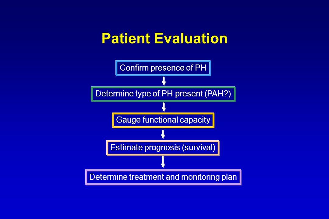 Patient Evaluation Confirm presence of PH Determine type of PH present (PAH?) Gauge functional capacity Estimate prognosis (survival) Determine treatm