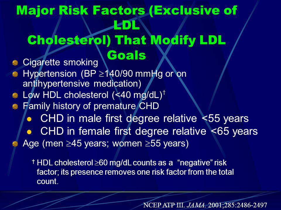 Risk Category CHD and CHD risk equivalents Multiple (2+) risk factors Zero to one risk factor LDL Goal (mg/dL) <100 < 70 * <130 <160 Three Categories
