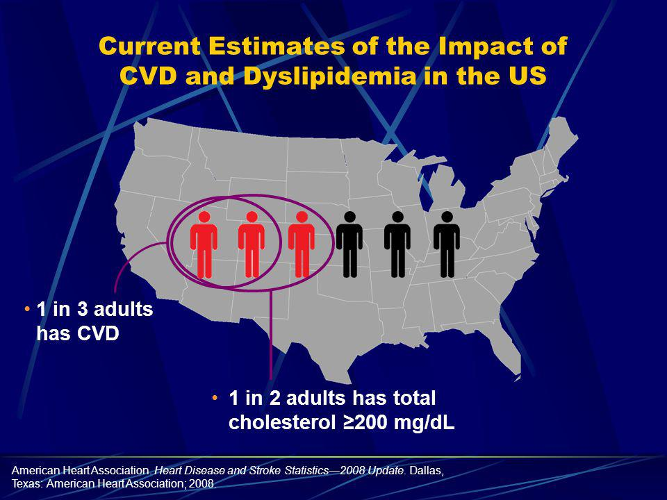 Metabolic & Endocrine Disease Summit Dyslipidemia and Current Guidleines for Lipid Management Thursday July 28, 2011 Orlando, FL Joyce L.