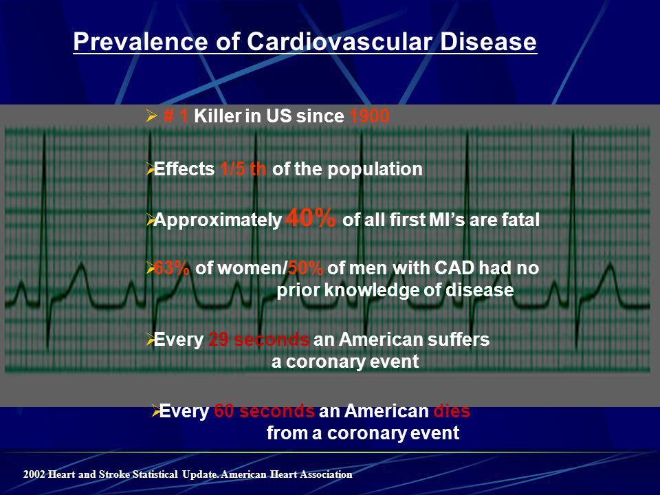 Current Estimates of the Impact of CVD and Dyslipidemia in the US American Heart Association.