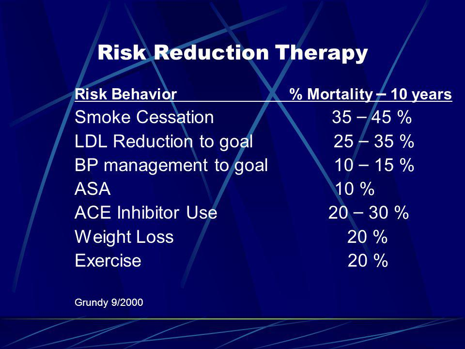 Lifestyle Modification: NHLBI Recommendations Assess patient readiness and motivate the patient Diet: – 500–1000 kcal/day deficit for loss of 1–2 pounds per week – Reducing dietary fat along with calories can help Physical activity goal: – Moderate activity for 30–45 minutes, 3 to 5 times per week to start, increasing to  30 minutes most or all days of the week National Institutes of Health.