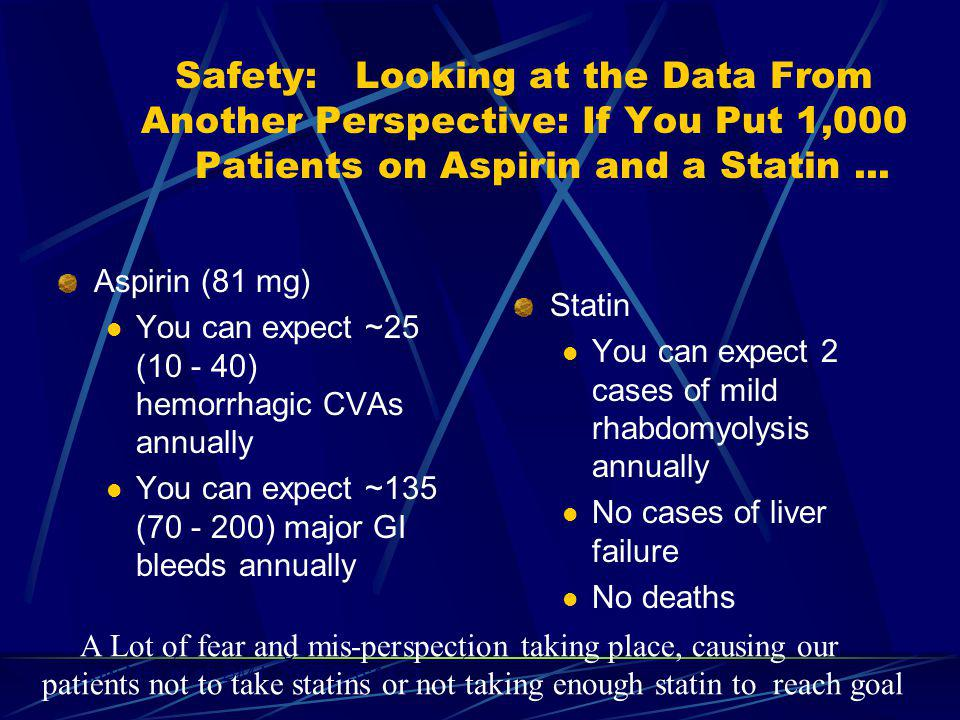 Dose Efficacy of Statin-Based Therapies for LDL-C Reduction (%) 1 Dose Efficacy in STELLAR 1* Drug10 mg20 mg40 mg80 mg CRESTOR ® (rosuvastatin calcium)465255 Lipitor ® (atorvastatin calcium)37434851 Pravachol ® (pravastatin sodium) 202430* Zocor ® (simvastatin)28353946 Vytorin TM (ezetimibe 10 mg/simvastatin)* reduces LDL-C by 46% to 59% 2* Data derived from the prescribing information for Vytorin