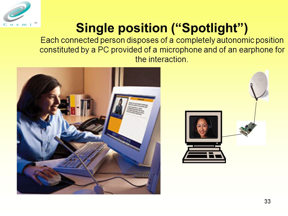 33 Single position ( Spotlight ) Each connected person disposes of a completely autonomic position constituted by a PC provided of a microphone and of an earphone for the interaction.