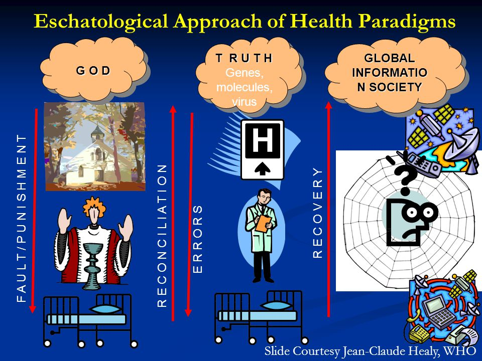 Eschatological Approach of Health Paradigms F A U L T / P U N I S H M E N T G O D G O D T R U T H Genes, molecules, virus T R U T H Genes, molecules, virus R E C O N C I L I A T I O N R E C O V E R Y GLOBAL INFORMATIO N SOCIETY E R R O R S Slide Courtesy Jean-Claude Healy, WHO