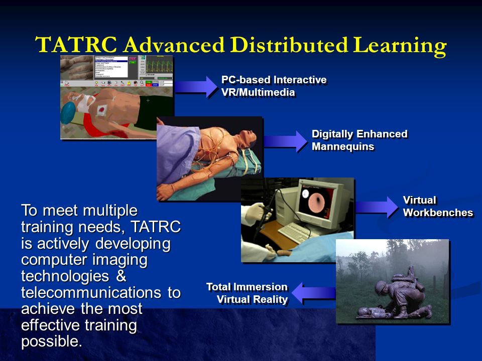 TATRC Advanced Distributed Learning To meet multiple training needs, TATRC is actively developing computer imaging technologies & telecommunications to achieve the most effective training possible.