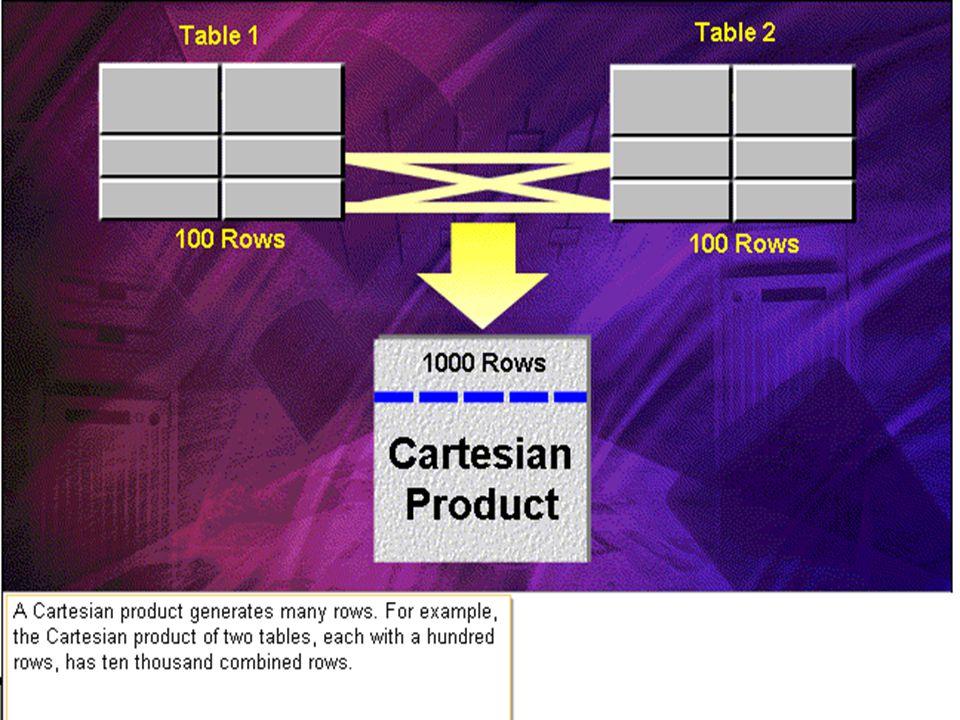 Generating a Cartesian Product ENAME DNAME ------ ---------- KINGACCOUNTING BLAKE ACCOUNTING...