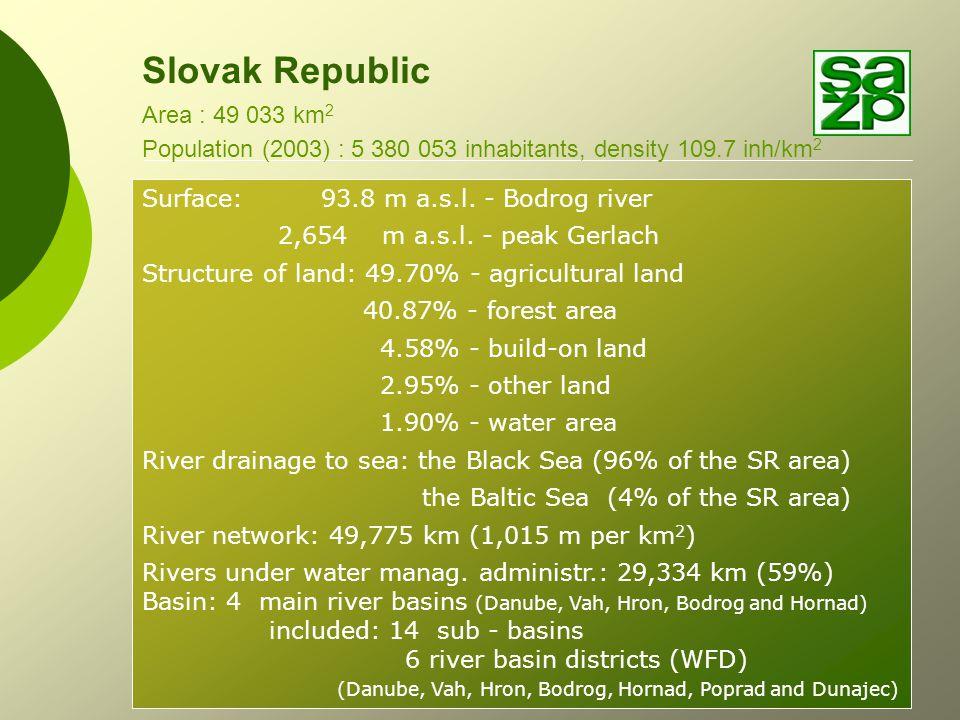 Slovak Republic Area : 49 033 km 2 Population (2003) : 5 380 053 inhabitants, density 109.7 inh/km 2 Surface: 93.8 m a.s.l.