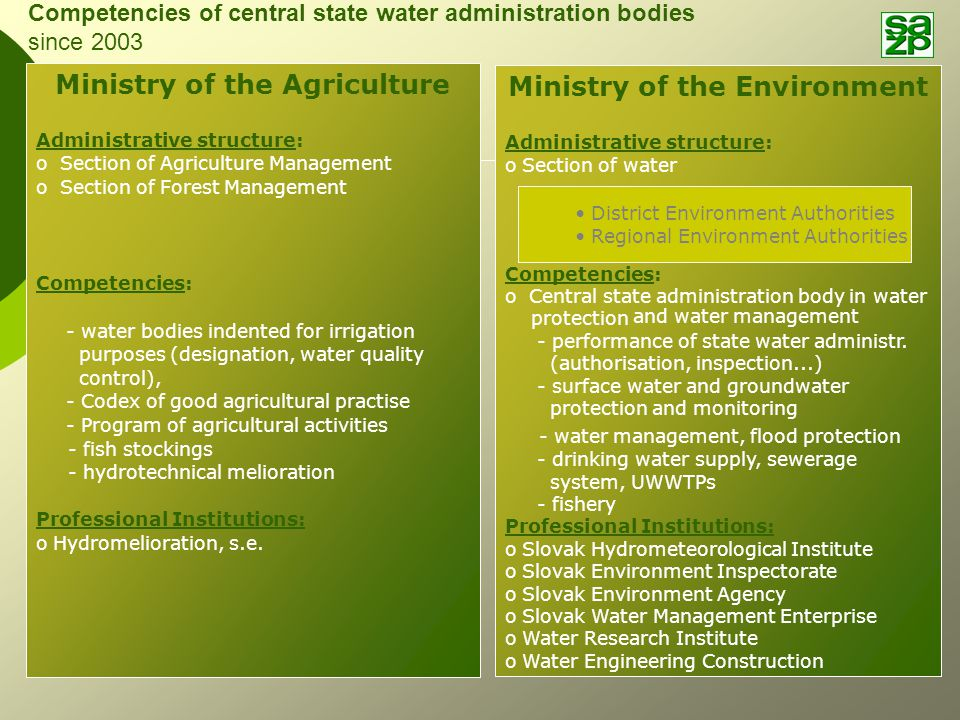 Competencies of central state water administration bodies since 2003 Ministry of the Environment Administrative structure: Competencies: o Central state administration body in water protection - performance of state water administr.