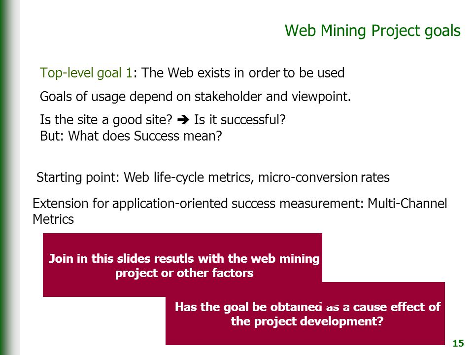 15 Web Mining Project goals Top-level goal 1: The Web exists in order to be used Goals of usage depend on stakeholder and viewpoint.
