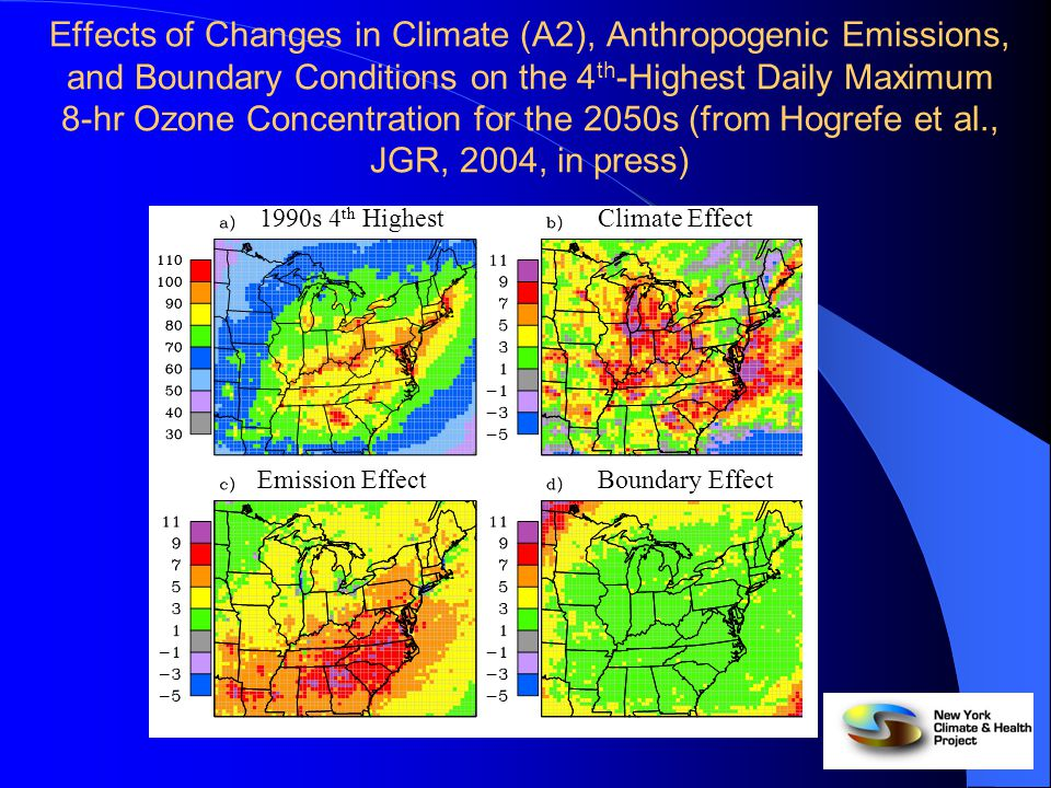 Changes in Episode-Maximum Temperature (in degrees C) Caused by Incorporating the Changes in Land Use Into a 20-day MM5 Simulation in 1993 (left) and 2056 A2 (right) MM5 T with 2050s A2 Land Use Minus MM5 T with 1990s A2 Land Use for a 1993 Climate Episode MM5 T with 2050s A2 Land Use Minus MM5 T with 1990s A2 Land Use for a 2056 A2 Climate Episode Temperature change is almost always positive and is largely confined to the regions with largest land use change Average episode-average temperature change (non-water grid cells) is 0.6 C (1993, left) and 0.7 C (2056, right)