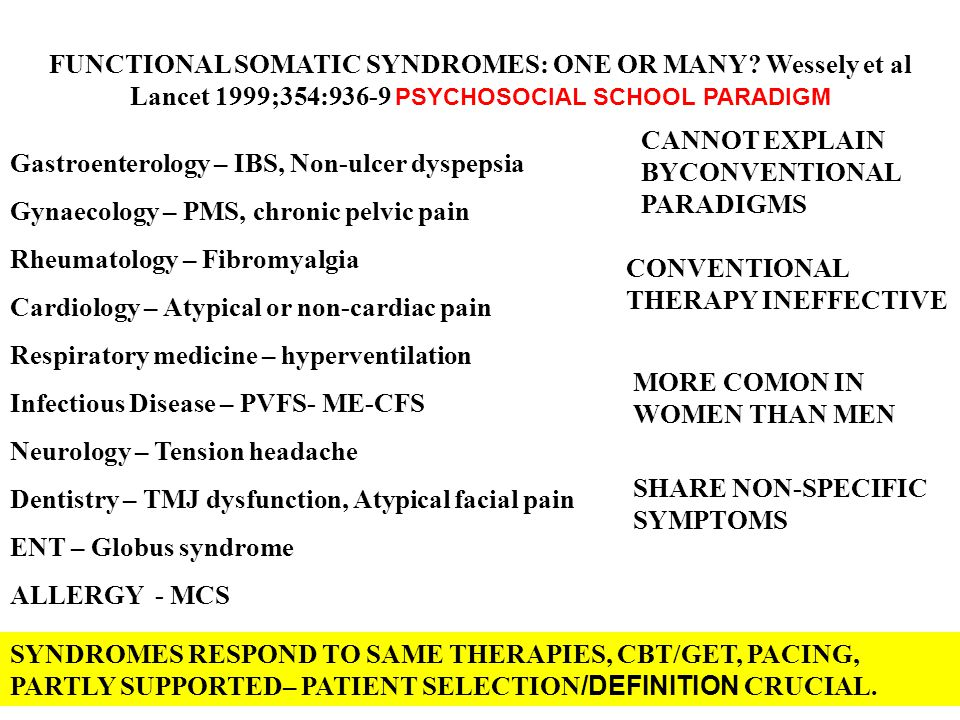 FUNCTIONAL SOMATIC SYNDROMES: ONE OR MANY.