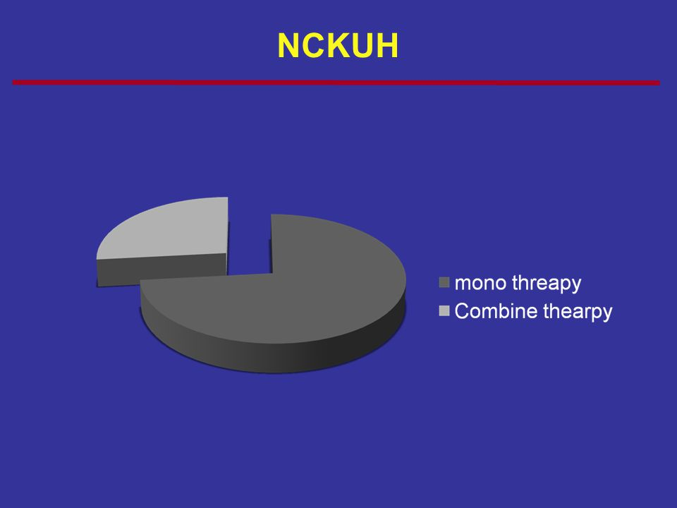 NCKUH