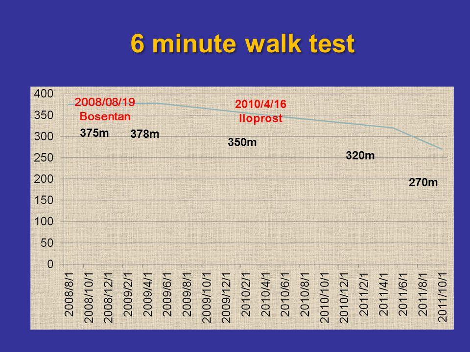 6 minute walk test 2008/08/19 Bosentan 375m 378m 350m 2010/4/16 Iloprost 320m 270m