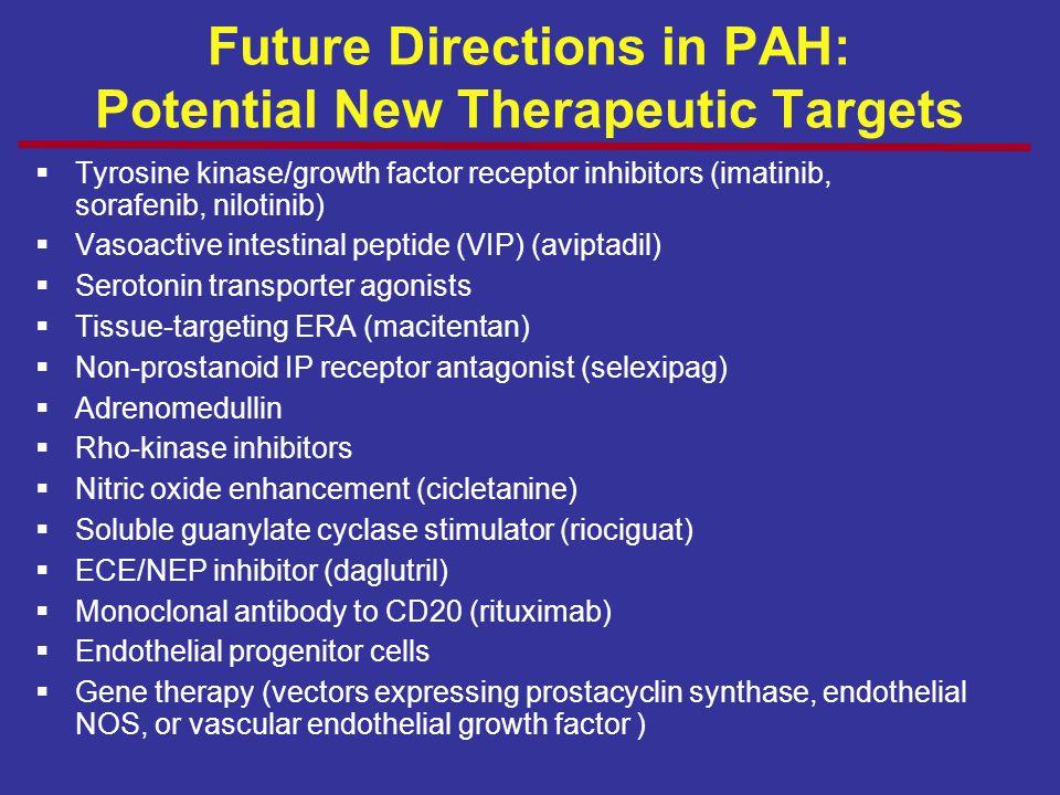 Future Directions in PAH: Potential New Therapeutic Targets  Tyrosine kinase/growth factor receptor inhibitors (imatinib, sorafenib, nilotinib)  Vas