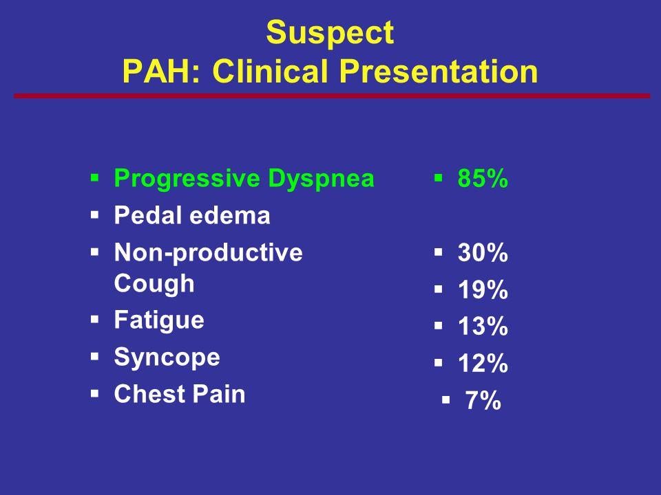  Progressive Dyspnea  Pedal edema  Non-productive Cough  Fatigue  Syncope  Chest Pain  85%  30%  19%  13%  12%  7% Suspect PAH: Clinical P