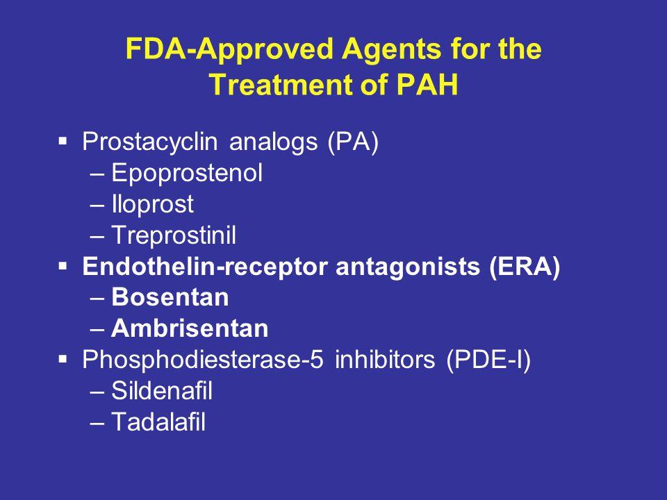 FDA-Approved Agents for the Treatment of PAH  Prostacyclin analogs (PA) –Epoprostenol –Iloprost –Treprostinil  Endothelin-receptor antagonists (ERA)