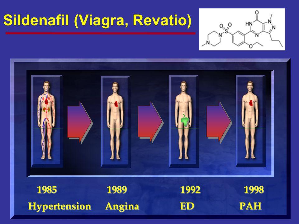 Sildenafil (Viagra, Revatio) Hypertension 1985 Angina 1989 ED 19921998 PAH