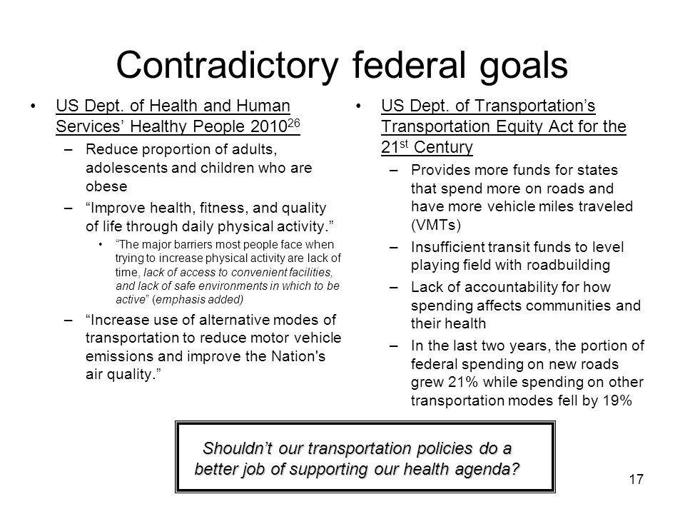 17 Contradictory federal goals US Dept. of Health and Human Services' Healthy People 2010 26 –Reduce proportion of adults, adolescents and children wh