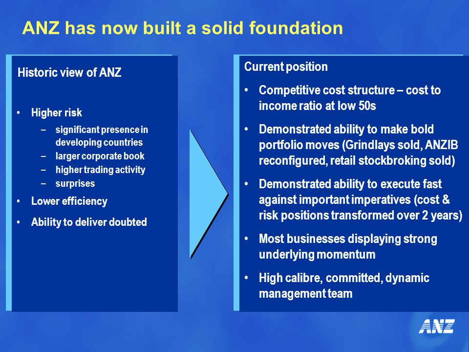 ANZ has now built a solid foundation Higher risk – significant presence in developing countries – larger corporate book – higher trading activity – su