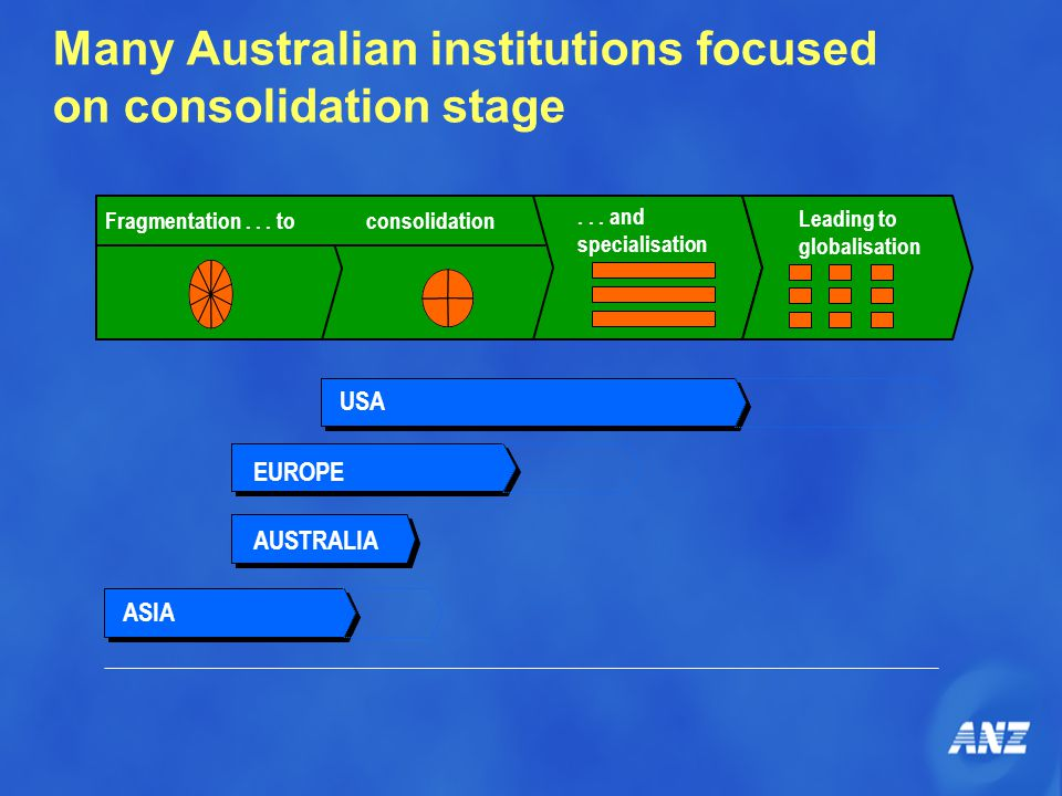 Many Australian institutions focused on consolidation stage USA EUROPE AUSTRALIA ASIA leading to globalisation consolidationFragmentation...